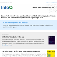 Slack Newsletters, Email Campaigns, Marketing Emails, Email Design
