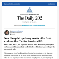The Daily 202: New Hampshire primary results offer fresh evidence that Twitter is not real life