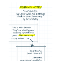 Notes on \