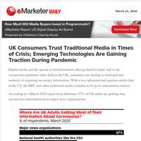 UK Consumers Trust Traditional Media in Times of Crisis; Emerging Technologies Are Gaining Traction During Pandemic