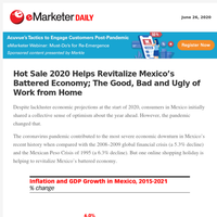 Hot Sale 2020 Helps Revitalize Mexico's Battered Economy; The Good, Bad and Ugly of Work from Home