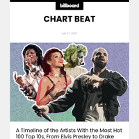 Billboard Chart Beat: Drake Breaks Record for Most Hot 100 Top 10s