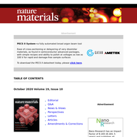 The latest research from Nature Materials October 2020