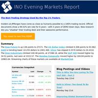 Nas +184.84 Dowfut +138 S&P +34.51 USD +0.306 Dow +140.48 Gold -10.255