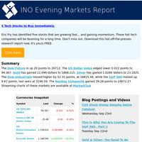 Dowfut +20 S&P +9.67 USD -0.022 Dow +52.31 Nas +39.28 Gold +11.090