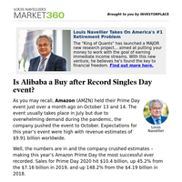 Must Read: Is Alibaba a Buy after Record Singles Day event?