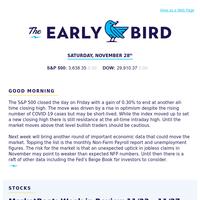 🐤 MarketBeat: Week in Review 11/23 – 11/27