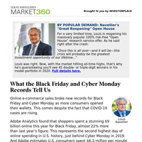 Must Read: What the Black Friday and Cyber Monday Records Tell Us