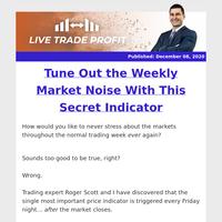 The No. 1 Way to Stop Losing Trades