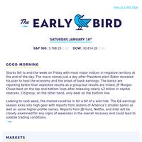 🐤 MarketBeat Week in Review 1/11 - 1/15