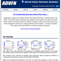Optimism About Biden?s Covid Plan May Lead To Strength On Wall Street