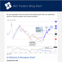 Is Platinum A Runaway Train?