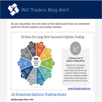 10 Essential Options Trading Rules