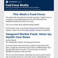 Fund Focus: Value Up, Health Care Down