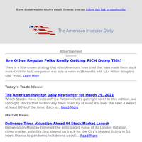 March 29 | Is The Stock Market Rally Sputtering Out?
