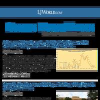 LJWorld.com Headlines for April 9, 2021