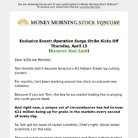 Thursday: The most lucrative, tradeable patterns [revealed]