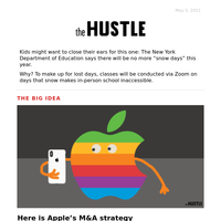 🍏  How does Apple buy startups?