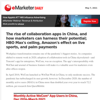 The rise of collaboration apps in China, and how marketers can harness their potential; HBO Max's ceiling, Amazon's effect on live sports, and palm payments