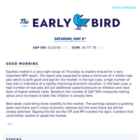 🐤 MarketBeat: Week in Review 5/3 – 5/7