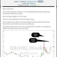 Reddit traders love this horrible stock