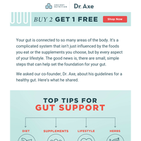 Dr. Axe's Rules for Gut Health
