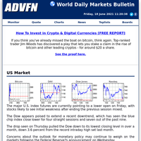 Dow Poised To Extend Recent Downward Trend