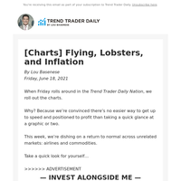 [Charts] Flying, Lobsters, and Inflation