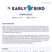 🐤 MarketBeat: Week in Review 6/14 – 6/18