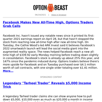 Facebook Makes New All-Time High, Options Traders Grab Calls