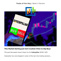 ♟ This Market Darling Just Got Crushed - Time to Dip-Buy - Week in Review - June 20, 2021