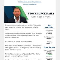 Stress Test Market Brings Better Stocks