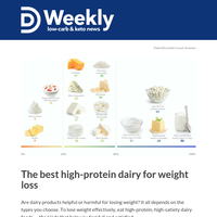 Is dairy good or bad for weight loss?