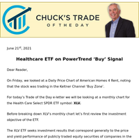 Healthcare ETF on PowerTrend 'Buy' Signal