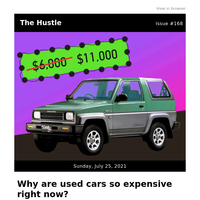 Visual explainer: Why used cars are so expensive right now