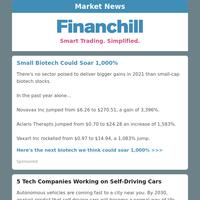 5 Tech Companies Working on Self-Driving Cars