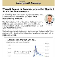 When It Comes to Cryptos, Ignore the Charts & Study the Fundamentals