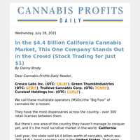 Sneak Preview: This California Cannabis Stock Is Trading for $1 Now, But It Won't Be for Long