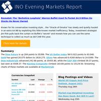 Dowfut +204 USD -0.022 S&P +39.37 Dow +242.68 Nas +183.69 Gold +20.075