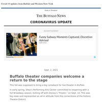 Covid-19: Buffalo theater companies welcome a return to the stage