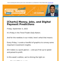 [Charts] Money, Jobs, and Digital Payment Predictions
