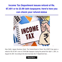{EMAIL}, Income Tax Department issues refund of Rs 68 cr to 24 lakh taxpayers here is how you can check your refund status