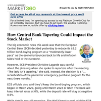 Must Read: How Central Bank Tapering Could Impact the Stock Market