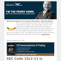 SEC Code 15c2-11 is Affecting This Hawk Stock Recommendation
