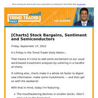 [Charts] Stock Bargains, Sentiment and Semiconductors
