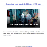 Hi {NAME}, Coronavirus, India daily updated reports 31382 new COVID cases