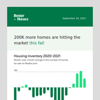 A wave of new listings should be hitting the market