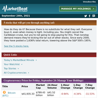 🌎 Daily CryptoBeat for 9/24/2021