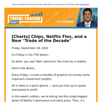 [Charts] Chips, Netflix Flex, and a New \
