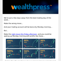 Trading on Friday? Make the right decision…